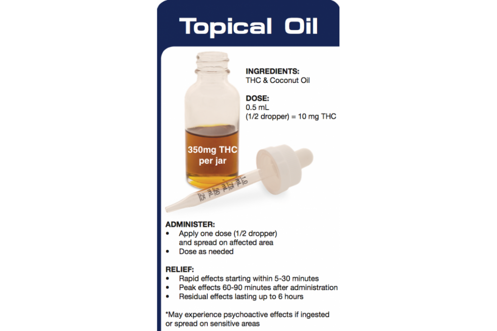 topical cannabis oil by escet
